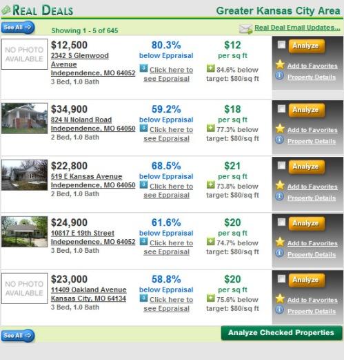 Kansas city foreclosure home deals